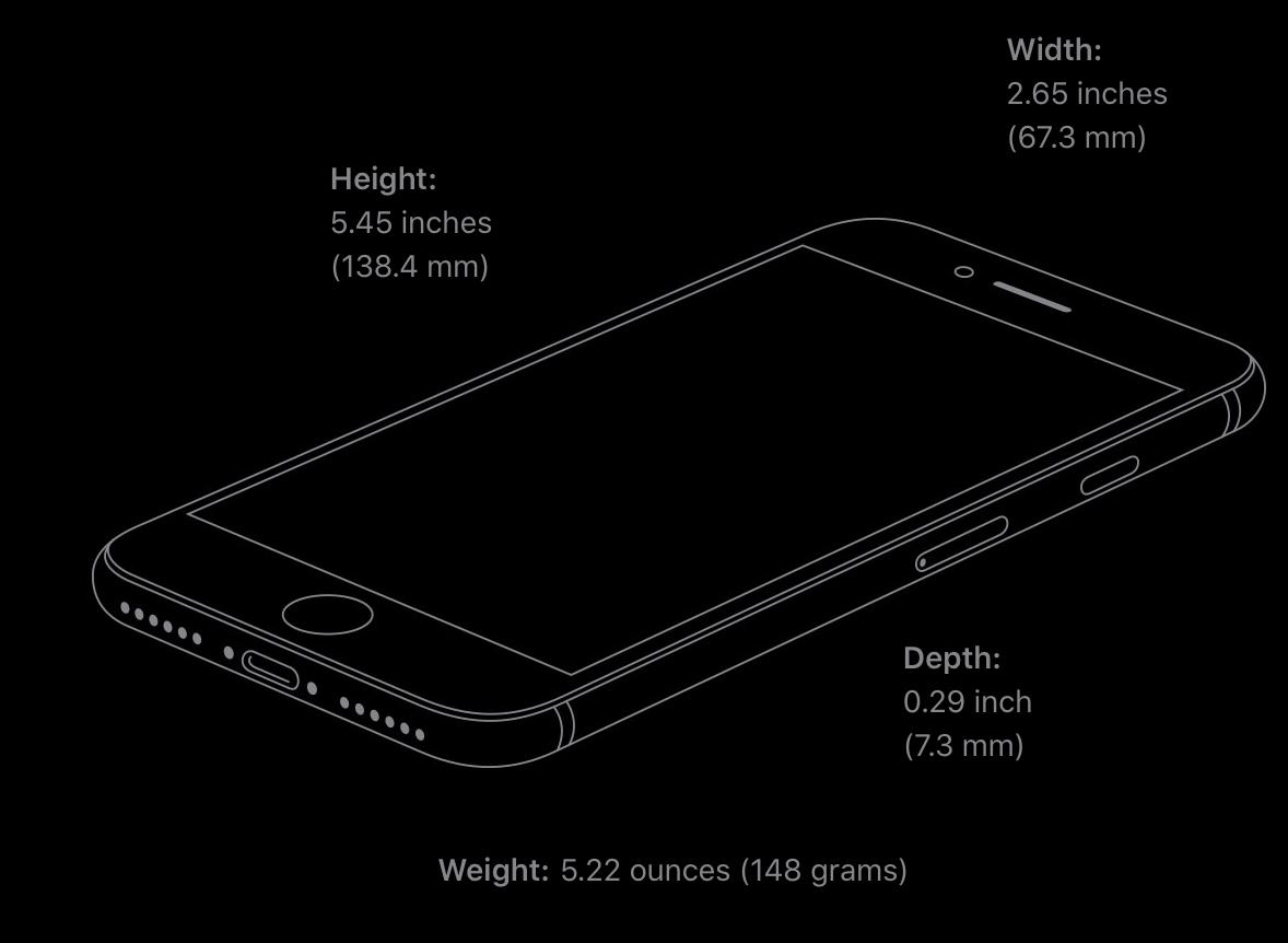 iPhone SE (2020) (128GB) Black   Dr Mac Mandalay